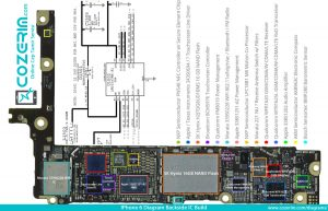 iphone-6-board-vertical-cozerimcom